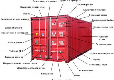 Устройство морских контейнеров 20 и 40 футов